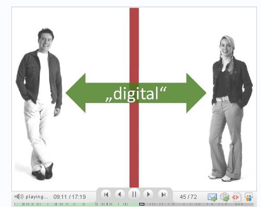 SL als Brücke zwischen Digital und Analog