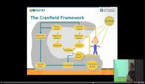 Das Cranfield Paradigma: ohne Nutzer und Kontext